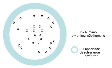 oscar especismo5