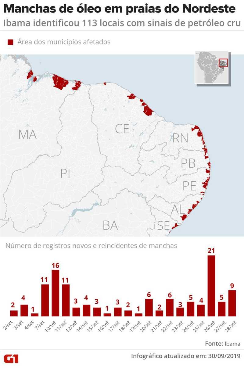 Manchas de óleo em praias do Nordeste — Foto: Infografia: G1