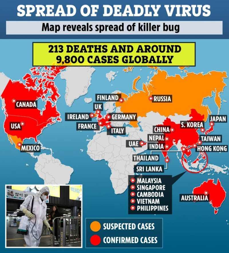 Coronavírus se espalha do dezenas de países – Foto: The Sun